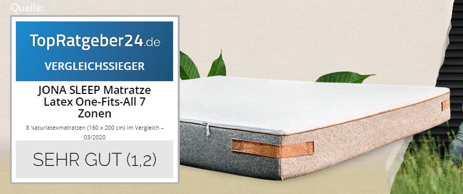 Jona Sleep Matratze Testsieger unter den Matratzen, passt perfekt zu unseren Bettgestellen